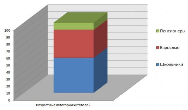 issledovanie-diagramma-1